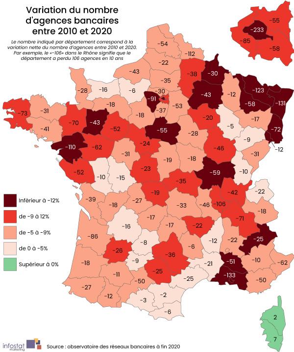 Variation du nombre d'agences bancaires entre 2010 et 2020