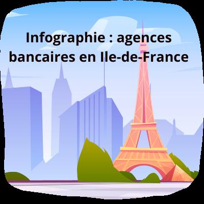 Infographie : comparatif du nombre d'agences par banque en Ile-de-France